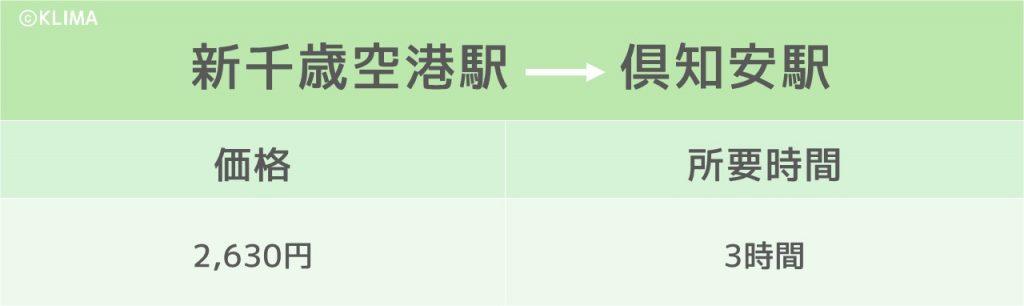札幌_飛行機のイメージ画像