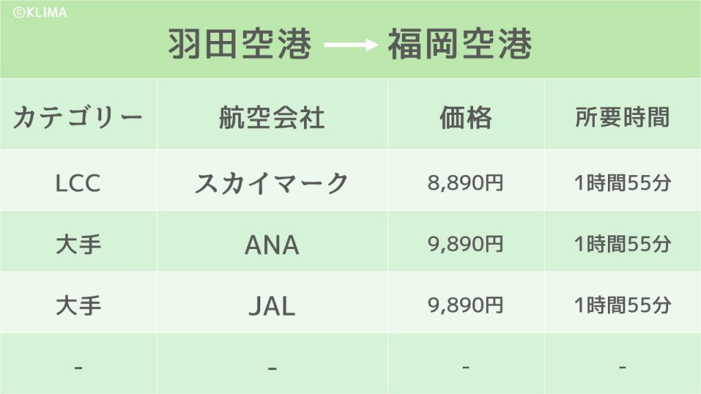 福岡_飛行機のイメージ画像
