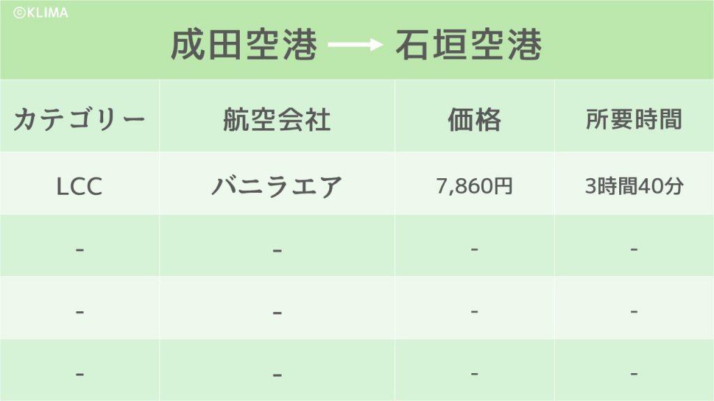 石垣島_飛行機のイメージ画像