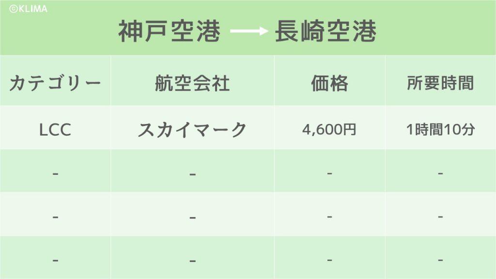 長崎_飛行機のイメージ画像