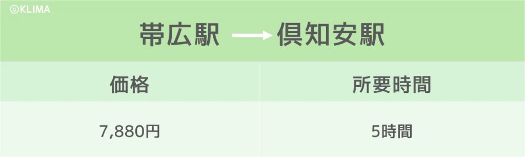 帯広_飛行機のイメージ画像