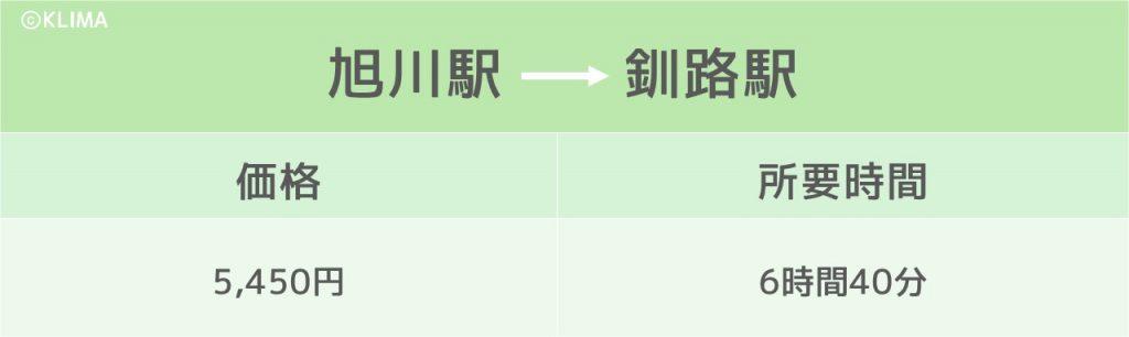 旭川_飛行機のイメージ画像