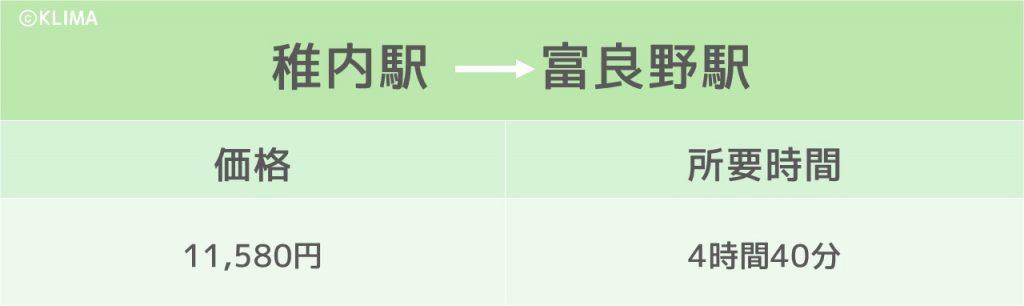 稚内_飛行機のイメージ画像
