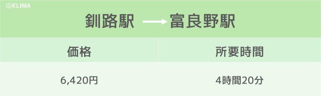 釧路_飛行機のイメージ画像