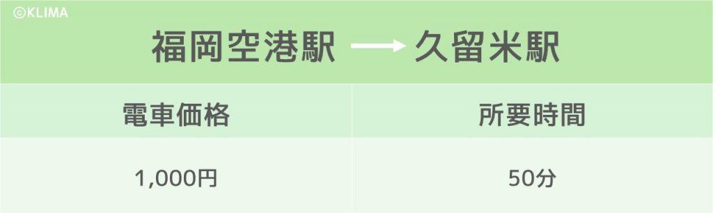 東京_福岡_飛行機のイメージ画像