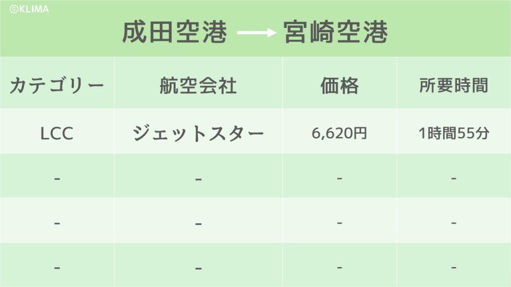 宮崎_飛行機のイメージ画像