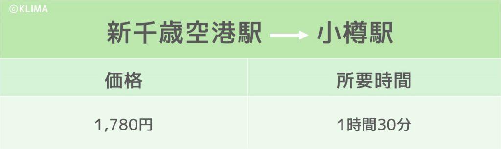 福岡_北海道_飛行機のイメージ画像