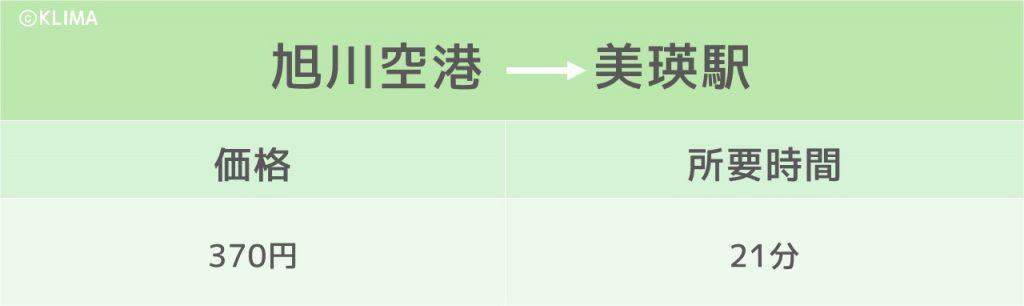 東京_旭川_飛行機のイメージ画像