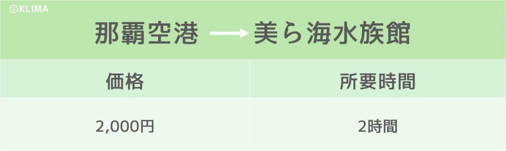 沖縄_福岡のイメージ画像