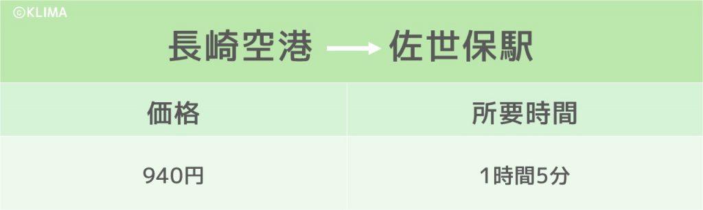 東京_長崎_飛行機のイメージ画像