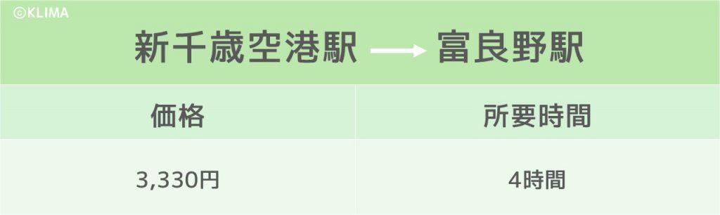 仙台_北海道_飛行機のイメージ画像