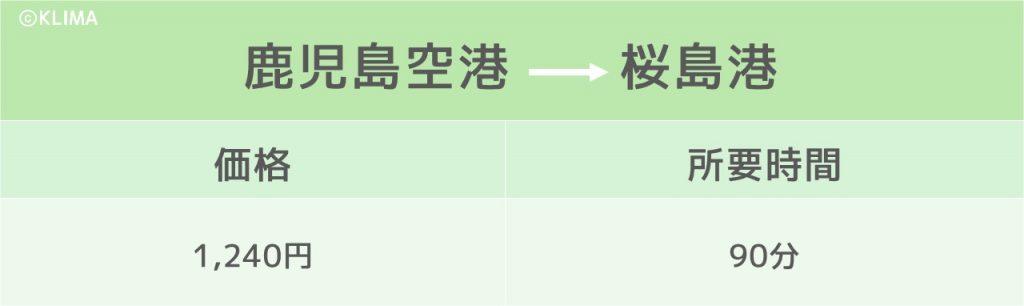 東京_鹿児島_飛行機のイメージ画像