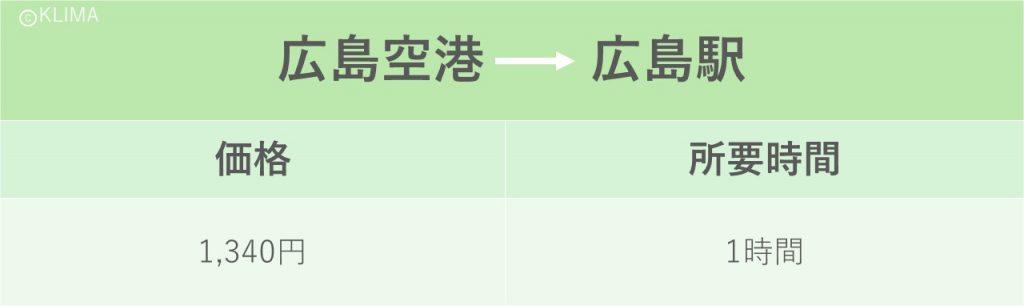 宮島_行き方のイメージ画像